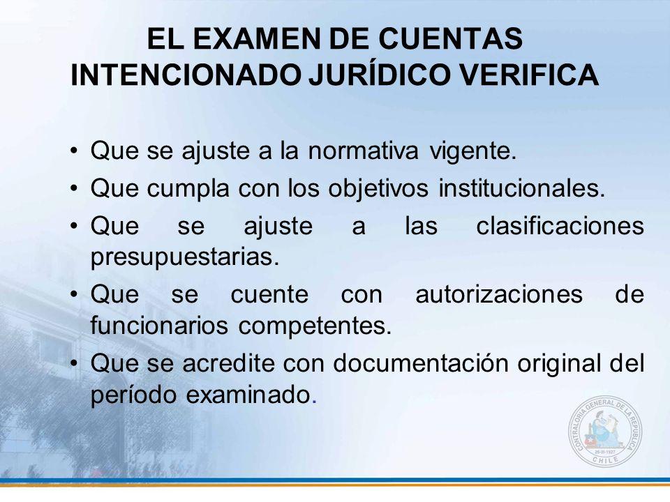EL EXAMEN DE CUENTAS INTENCIONADO JURÍDICO VERIFICA Que se ajuste a la normativa vigente. Que cumpla con los objetivos institucionales. Que se ajuste