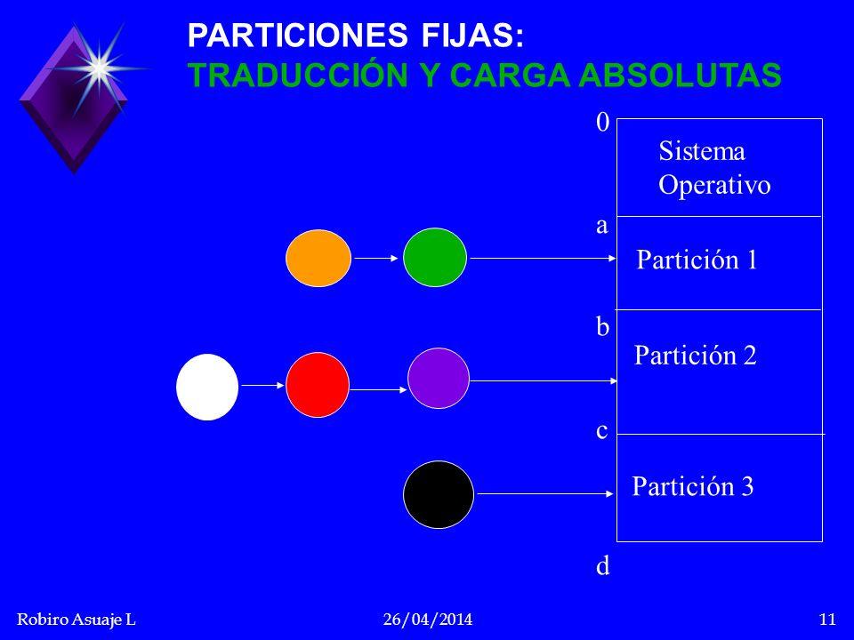 Robiro Asuaje L26/04/201411 Sistema Operativo Partición 1 Partición 2 Partición 3 PARTICIONES FIJAS: TRADUCCIÓN Y CARGA ABSOLUTAS 0abcd0abcd