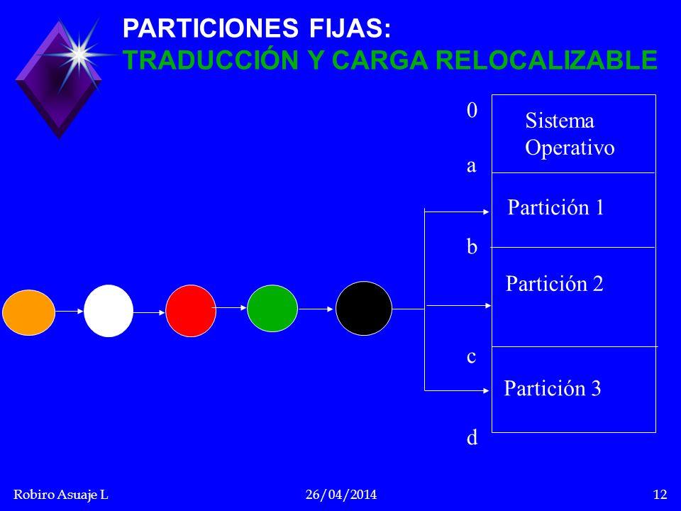 Robiro Asuaje L26/04/201412 Sistema Operativo Partición 1 Partición 2 Partición 3 PARTICIONES FIJAS: TRADUCCIÓN Y CARGA RELOCALIZABLE 0abcd0abcd