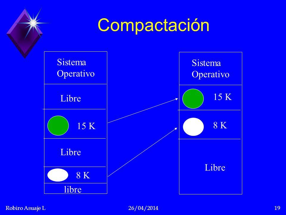 Robiro Asuaje L26/04/201419 Compactación Sistema Operativo 15 K 8 K libre Sistema Operativo 15 K 8 K Libre