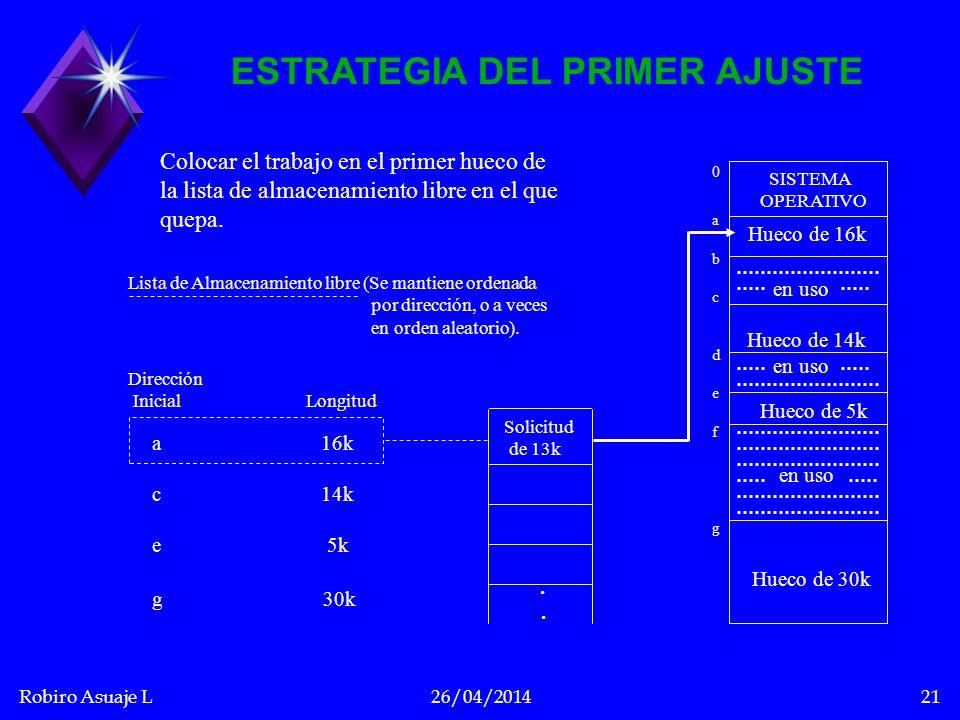 Robiro Asuaje L26/04/201421 ESTRATEGIA DEL PRIMER AJUSTE Colocar el trabajo en el primer hueco de la lista de almacenamiento libre en el que quepa. Li