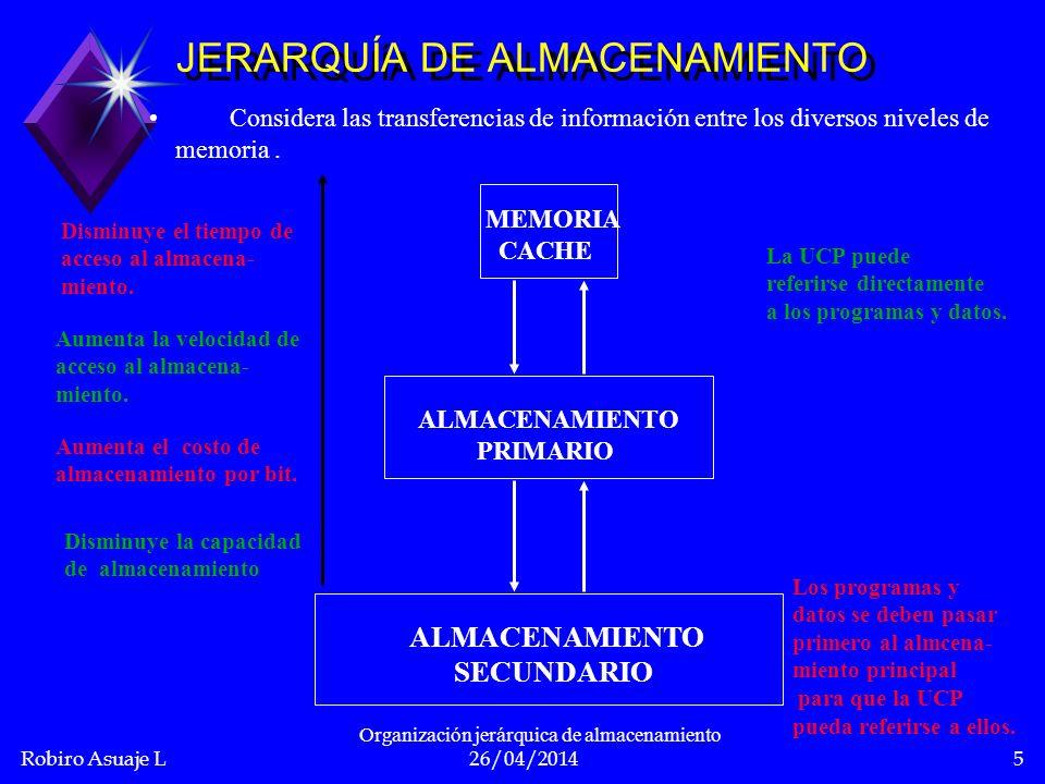 Robiro Asuaje L26/04/20145 JERARQUÍA DE ALMACENAMIENTO Considera las transferencias de información entre los diversos niveles de memoria. MEMORIA CACH