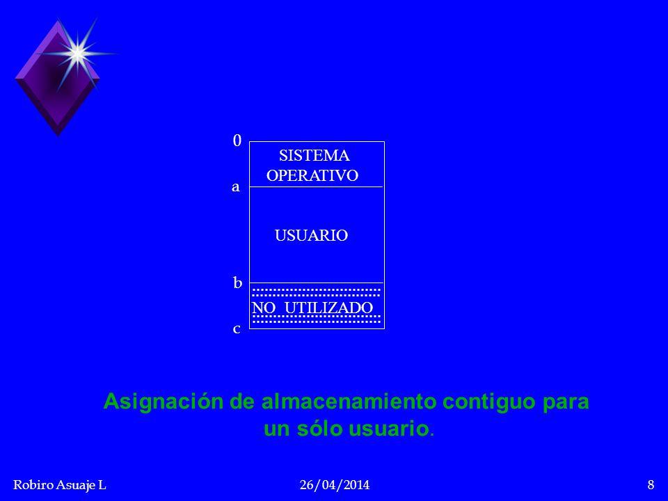 Robiro Asuaje L26/04/20149 Asignación del Almacenamiento Contiguo CASO nº 2: Nivel de Multiprogramación u Particiones Fijas.