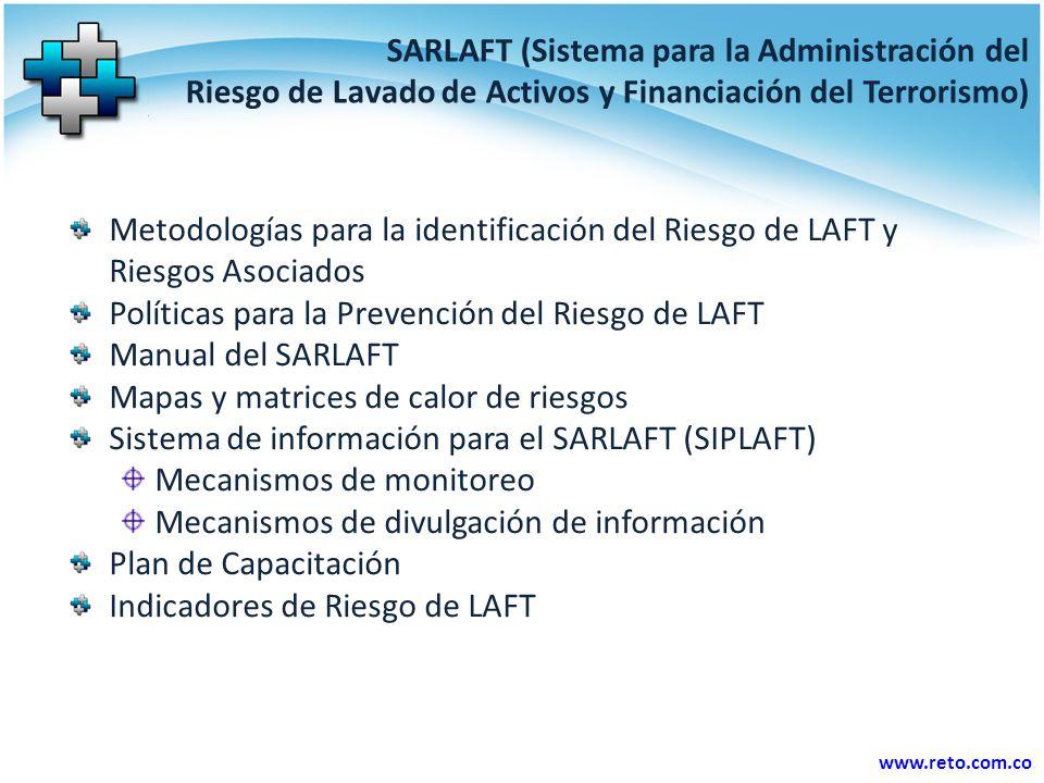 www.reto.com.co SARLAFT (Sistema para la Administración del Riesgo de Lavado de Activos y Financiación del Terrorismo) Metodologías para la identificación del Riesgo de LAFT y Riesgos Asociados Políticas para la Prevención del Riesgo de LAFT Manual del SARLAFT Mapas y matrices de calor de riesgos Sistema de información para el SARLAFT (SIPLAFT) Mecanismos de monitoreo Mecanismos de divulgación de información Plan de Capacitación Indicadores de Riesgo de LAFT