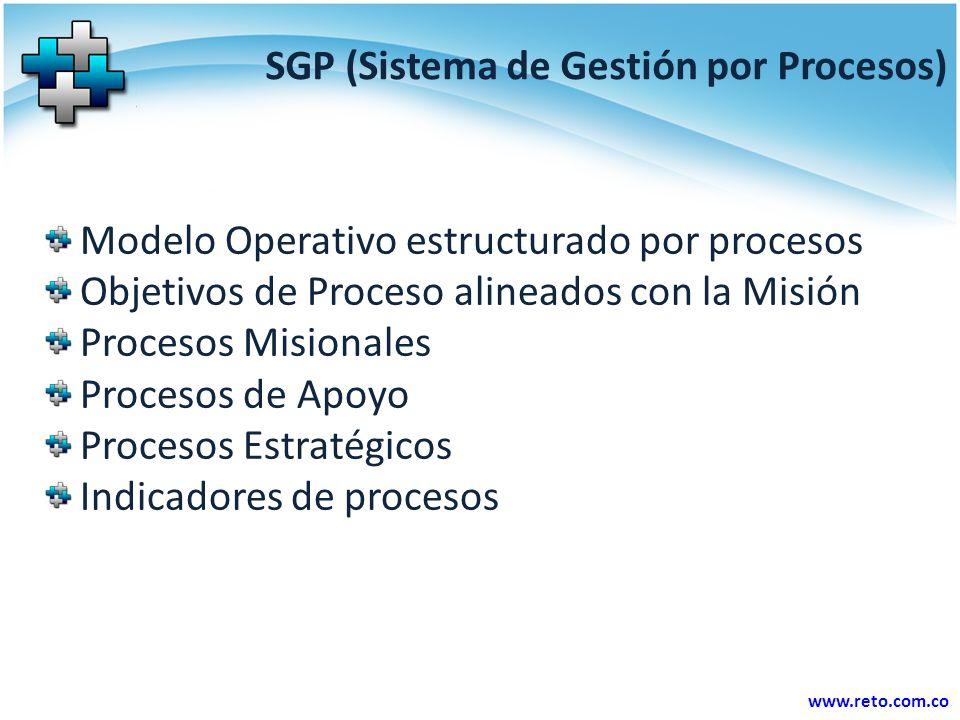 www.reto.com.co SGP (Sistema de Gestión por Procesos) Modelo Operativo estructurado por procesos Objetivos de Proceso alineados con la Misión Procesos Misionales Procesos de Apoyo Procesos Estratégicos Indicadores de procesos