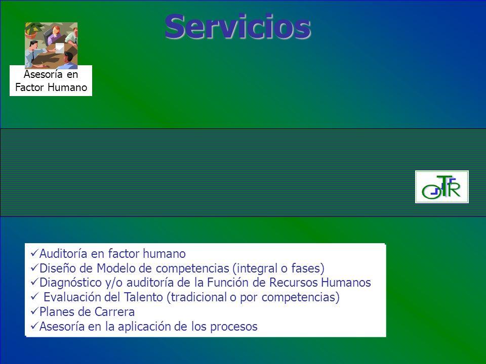 Servicios Asesoría en Factor Humano Auditoría en factor humano Diseño de Modelo de competencias (integral o fases) Diagnóstico y/o auditoría de la Fun