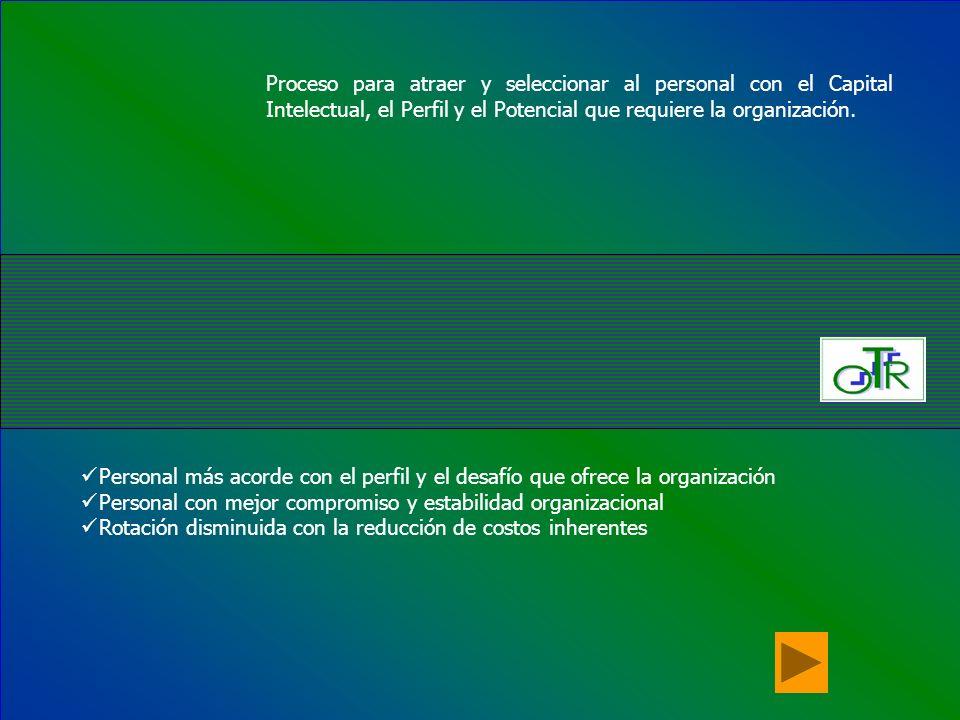 Proceso para atraer y seleccionar al personal con el Capital Intelectual, el Perfil y el Potencial que requiere la organización. Personal más acorde c