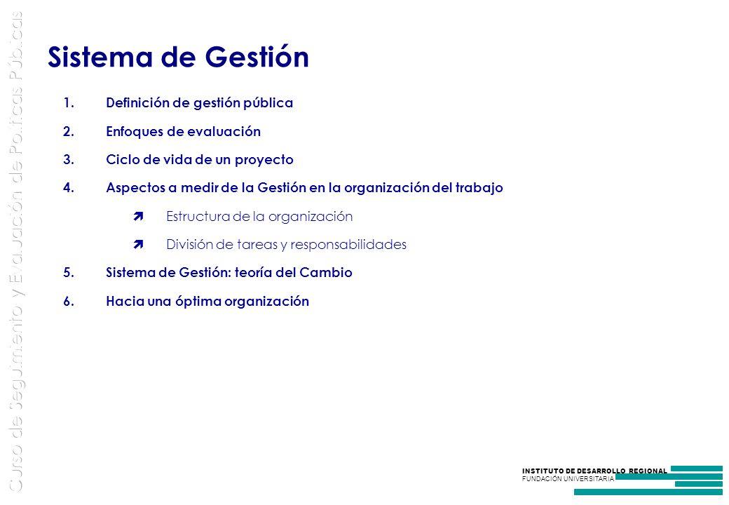 INSTITUTO DE DESARROLLO REGIONAL FUNDACIÓN UNIVERSITARIA 1.Definición de gestión pública 2.Enfoques de evaluación 3.Ciclo de vida de un proyecto 4.Aspectos a medir de la Gestión en la organización del trabajo Estructura de la organización División de tareas y responsabilidades 5.Sistema de Gestión: teoría del Cambio 6.Hacia una óptima organización Sistema de Gestión