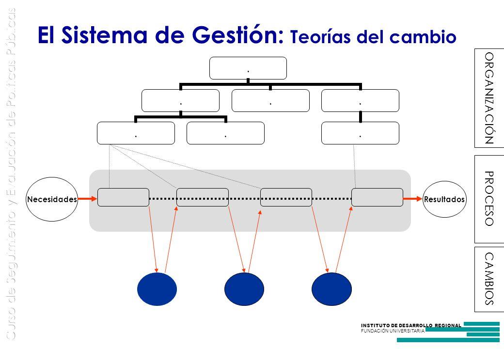 INSTITUTO DE DESARROLLO REGIONAL FUNDACIÓN UNIVERSITARIA.......