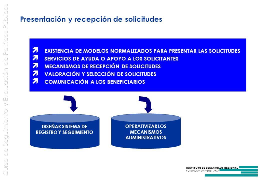 INSTITUTO DE DESARROLLO REGIONAL FUNDACIÓN UNIVERSITARIA EXISTENCIA DE MODELOS NORMALIZADOS PARA PRESENTAR LAS SOLICITUDES SERVICIOS DE AYUDA O APOYO A LOS SOLICITANTES MECANISMOS DE RECEPCIÓN DE SOLICITUDES VALORACIÓN Y SELECCIÓN DE SOLICITUDES COMUNICACIÓN A LOS BENEFICIARIOS DISEÑAR SISTEMA DE REGISTRO Y SEGUIMIENTO OPERATIVIZAR LOS MECANISMOS ADMINISTRATIVOS Presentación y recepción de solicitudes