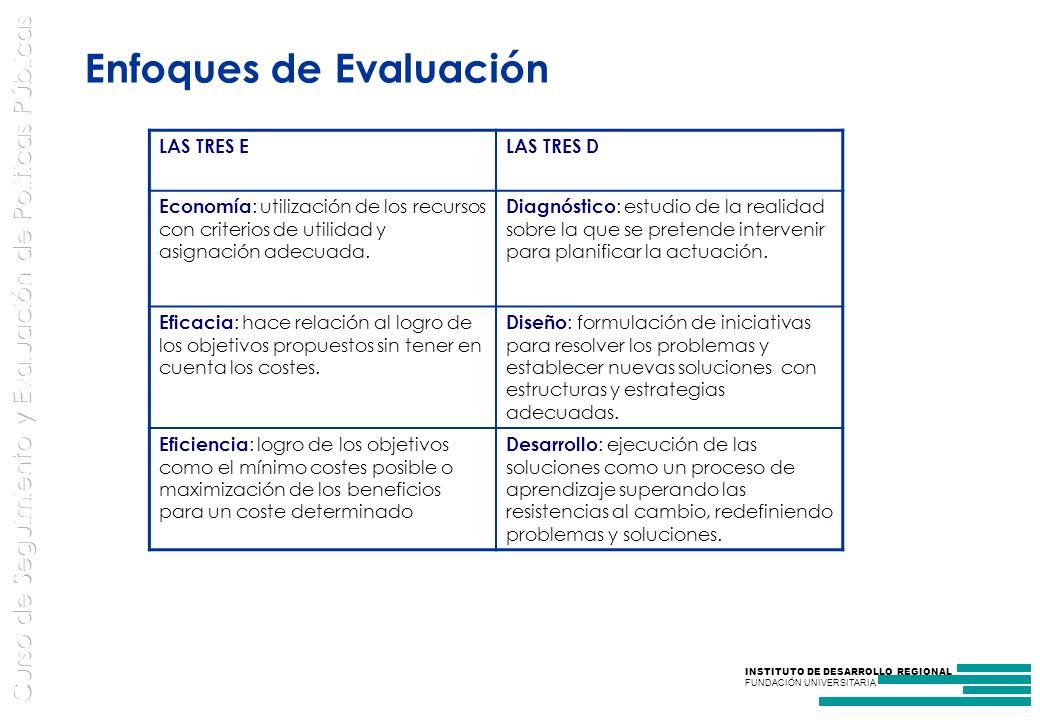 INSTITUTO DE DESARROLLO REGIONAL FUNDACIÓN UNIVERSITARIA LAS TRES ELAS TRES D Economía : utilización de los recursos con criterios de utilidad y asignación adecuada.