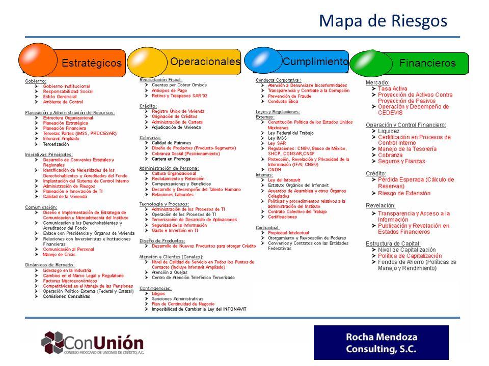 Estratégicos Operacionales Financieros Cumplimiento Mapa de Riesgos