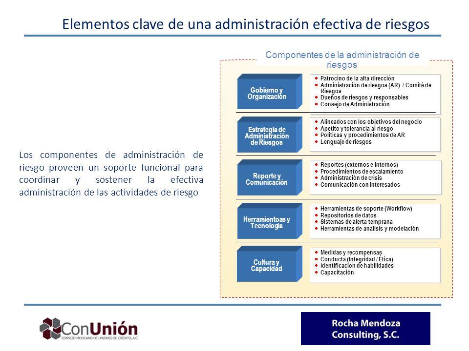 Elementos clave de una administración efectiva de riesgos Los componentes de administración de riesgo proveen un soporte funcional para coordinar y so