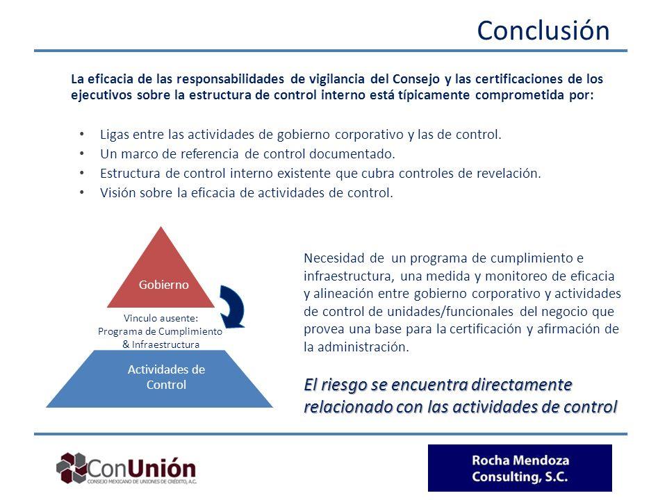 Conclusión La eficacia de las responsabilidades de vigilancia del Consejo y las certificaciones de los ejecutivos sobre la estructura de control inter