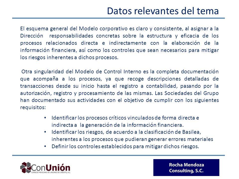 El esquema general del Modelo corporativo es claro y consistente, al asignar a la Dirección responsabilidades concretas sobre la estructura y eficacia