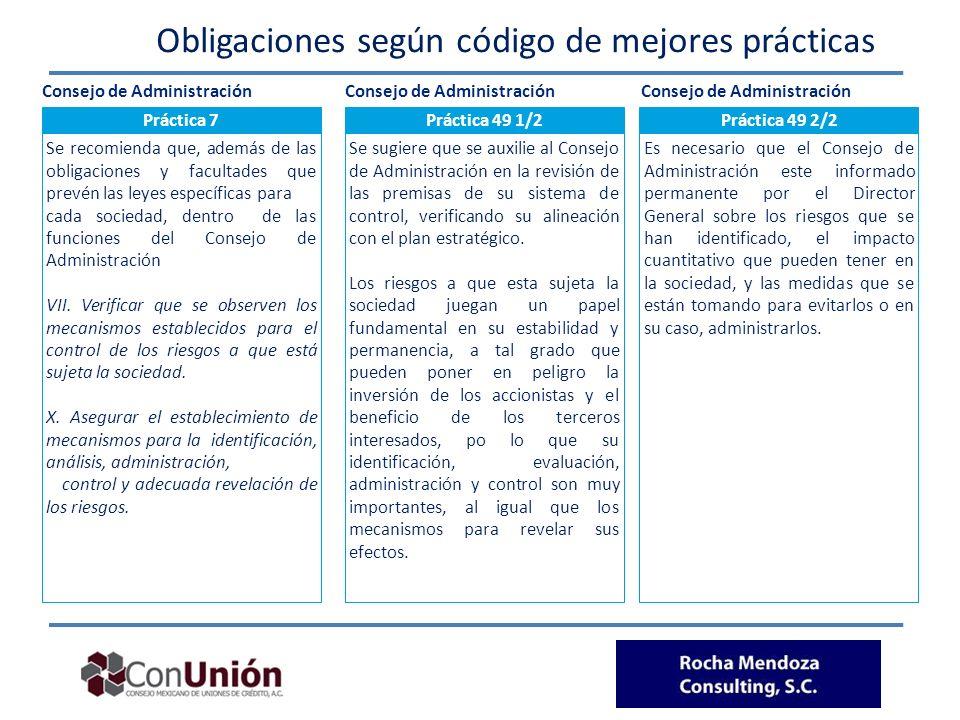 Obligaciones según código de mejores prácticas Práctica 7 Se recomienda que, además de las obligaciones y facultades que prevén las leyes específicas