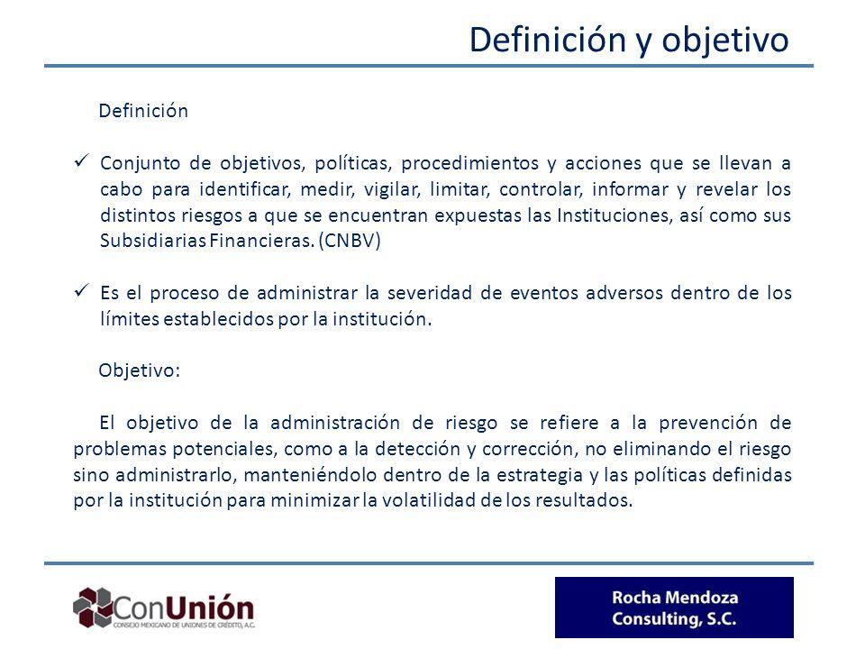 Definición y objetivo Definición Conjunto de objetivos, políticas, procedimientos y acciones que se llevan a cabo para identificar, medir, vigilar, li