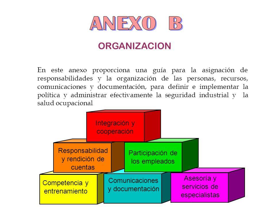 ORGANIZACION En este anexo proporciona una guía para la asignación de responsabilidades y la organización de las personas, recursos, comunicaciones y
