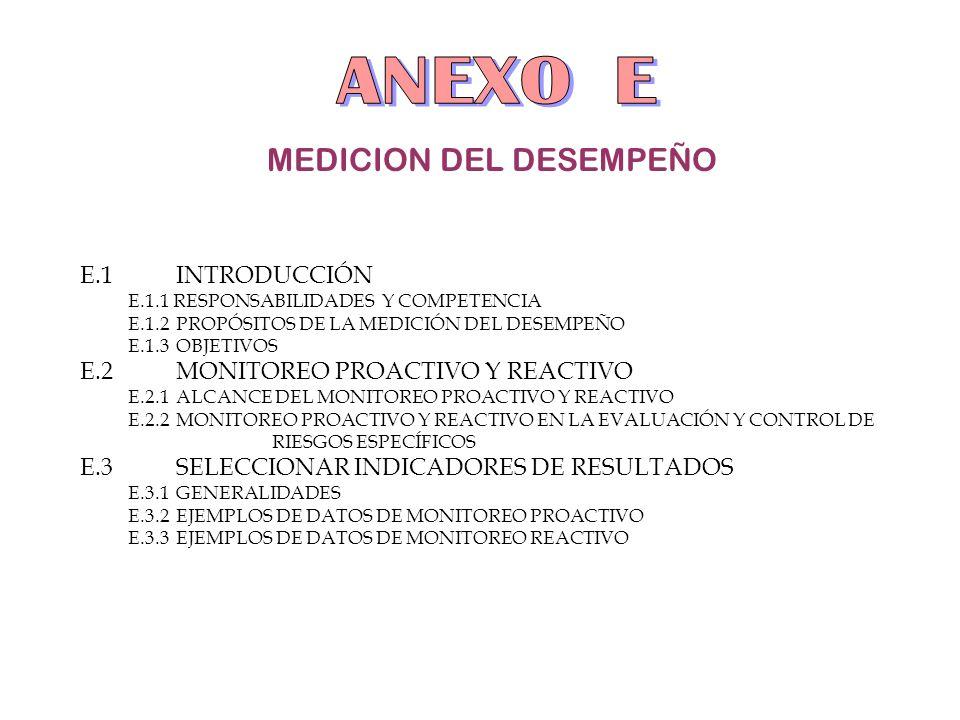 MEDICION DEL DESEMPEÑO E.1 INTRODUCCIÓN E.1.1 RESPONSABILIDADES Y COMPETENCIA E.1.2PROPÓSITOS DE LA MEDICIÓN DEL DESEMPEÑO E.1.3OBJETIVOS E.2MONITOREO