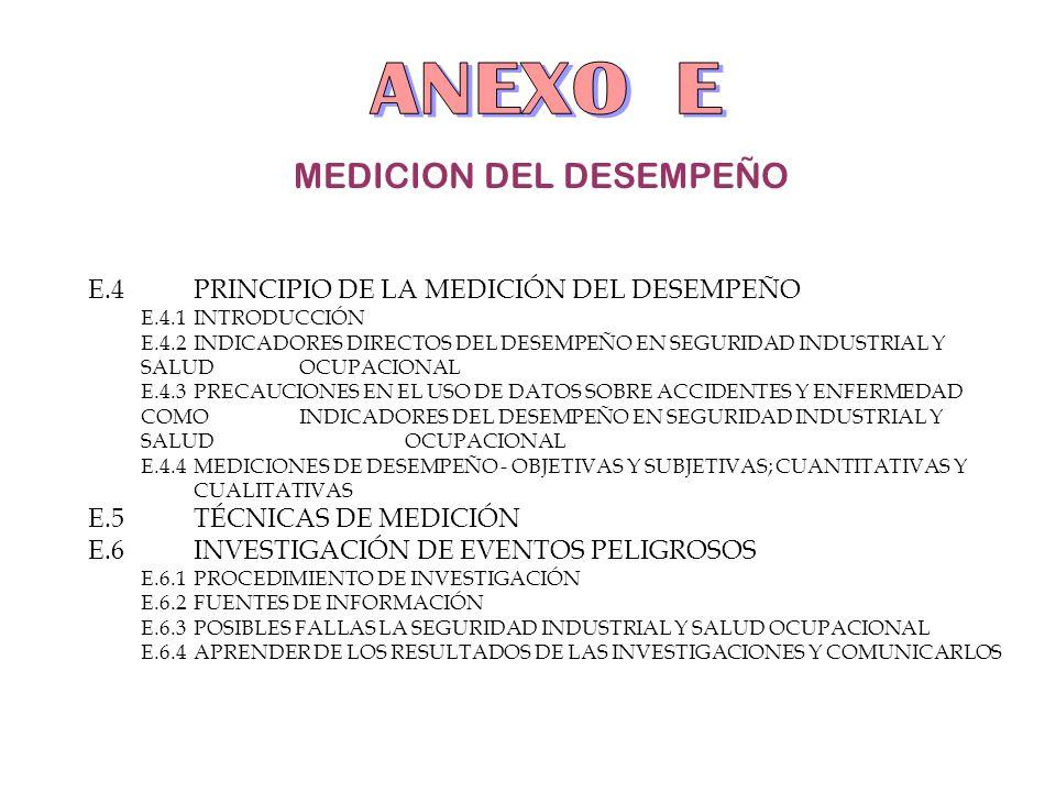 MEDICION DEL DESEMPEÑO E.4PRINCIPIO DE LA MEDICIÓN DEL DESEMPEÑO E.4.1INTRODUCCIÓN E.4.2INDICADORES DIRECTOS DEL DESEMPEÑO EN SEGURIDAD INDUSTRIAL Y S