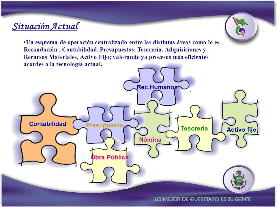 Activo fijo Rec.Humanos Nómina Situación Actual Un esquema de operación centralizado entre las distintas áreas como lo es Recaudación, Contabilidad, P