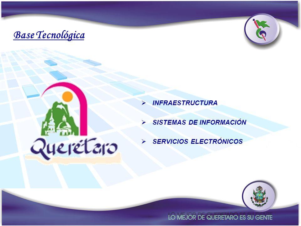 Base Tecnológica INFRAESTRUCTURA SISTEMAS DE INFORMACIÓN SERVICIOS ELECTRÓNICOS