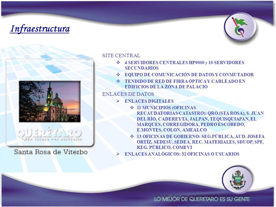 Infraestructura SITE CENTRAL 4 SERVIDORES CENTRALES HP9000 y 10 SERVIDORES SECUNDARIOS EQUIPO DE COMUNICACIÓN DE DATOS Y CONMUTADOR TENDIDO DE RED DE