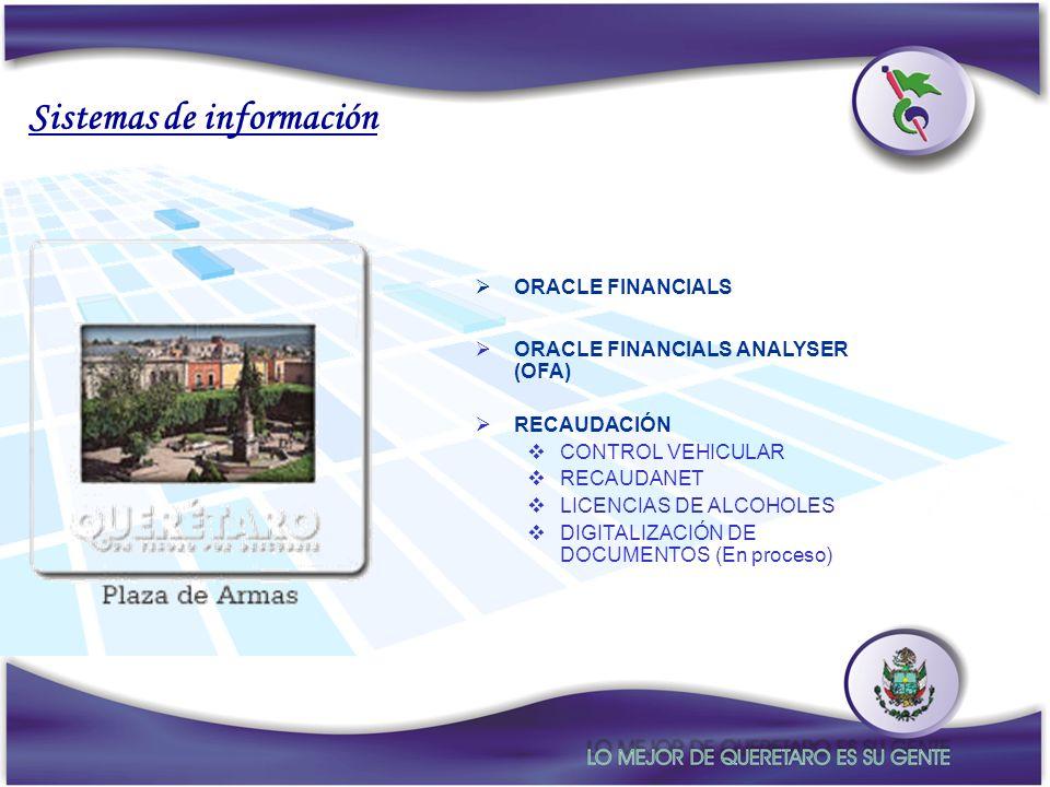 Sistemas de información ORACLE FINANCIALS ANALYSER (OFA) RECAUDACIÓN CONTROL VEHICULAR RECAUDANET LICENCIAS DE ALCOHOLES DIGITALIZACIÓN DE DOCUMENTOS