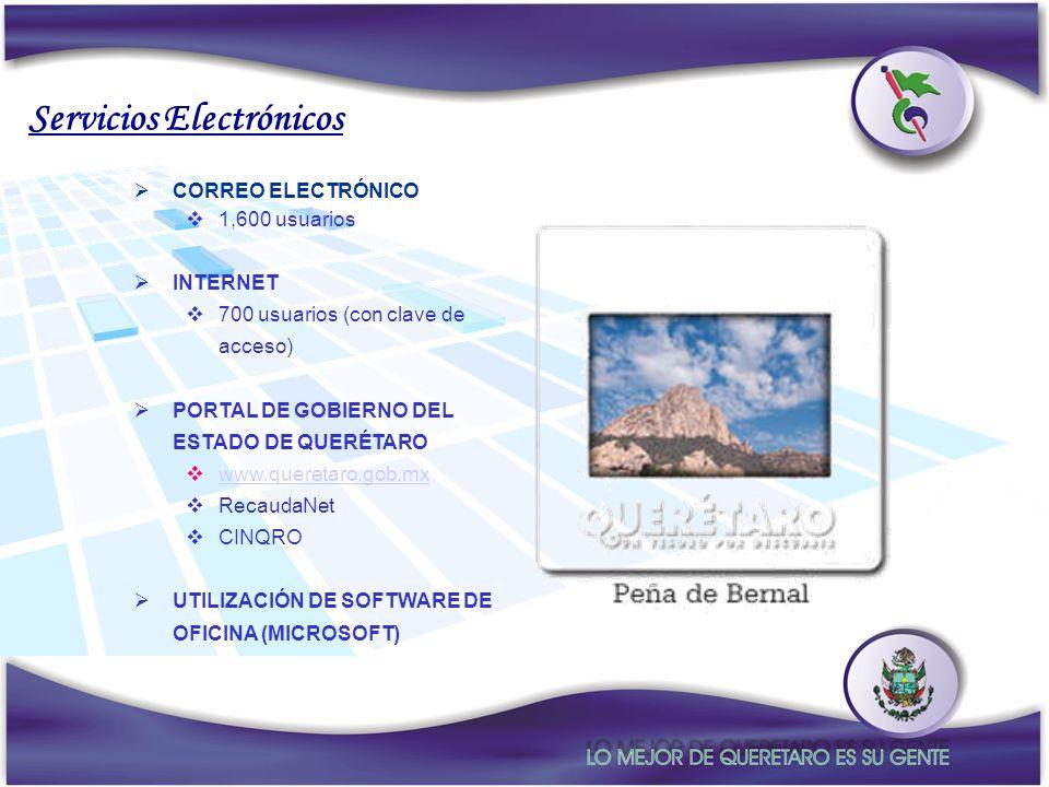 CORREO ELECTRÓNICO 1,600 usuarios INTERNET 700 usuarios (con clave de acceso) PORTAL DE GOBIERNO DEL ESTADO DE QUERÉTARO www.queretaro.gob.mx RecaudaN
