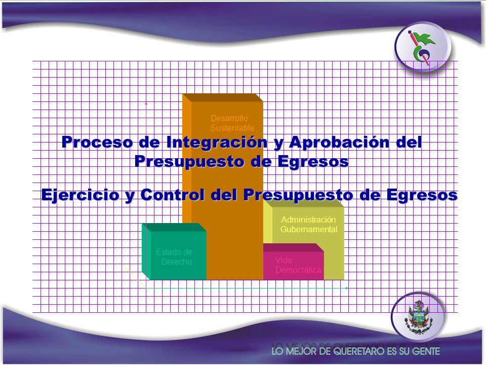 Estado de Derecho Desarrollo Sustentable Vida Democrática Administración Gubernamental Proceso de Integración y Aprobación del Presupuesto de Egresos
