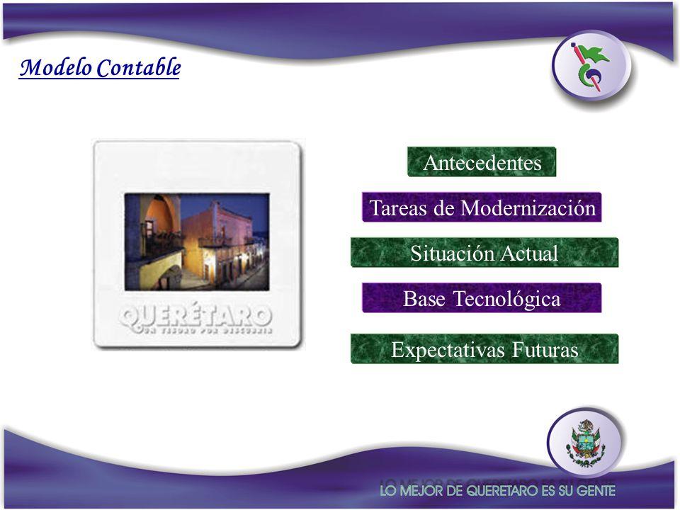 Modelo Contable Situación Actual Tareas de Modernización Antecedentes Base Tecnológica Expectativas Futuras