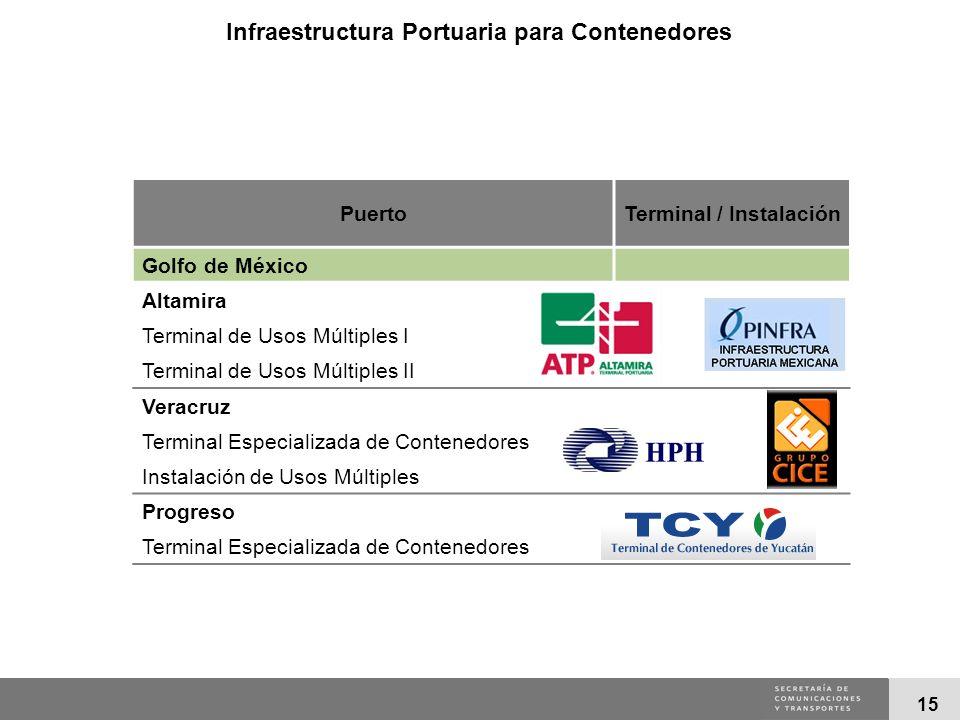15 PuertoTerminal / Instalación Golfo de México Altamira Terminal de Usos Múltiples I Terminal de Usos Múltiples II Veracruz Terminal Especializada de