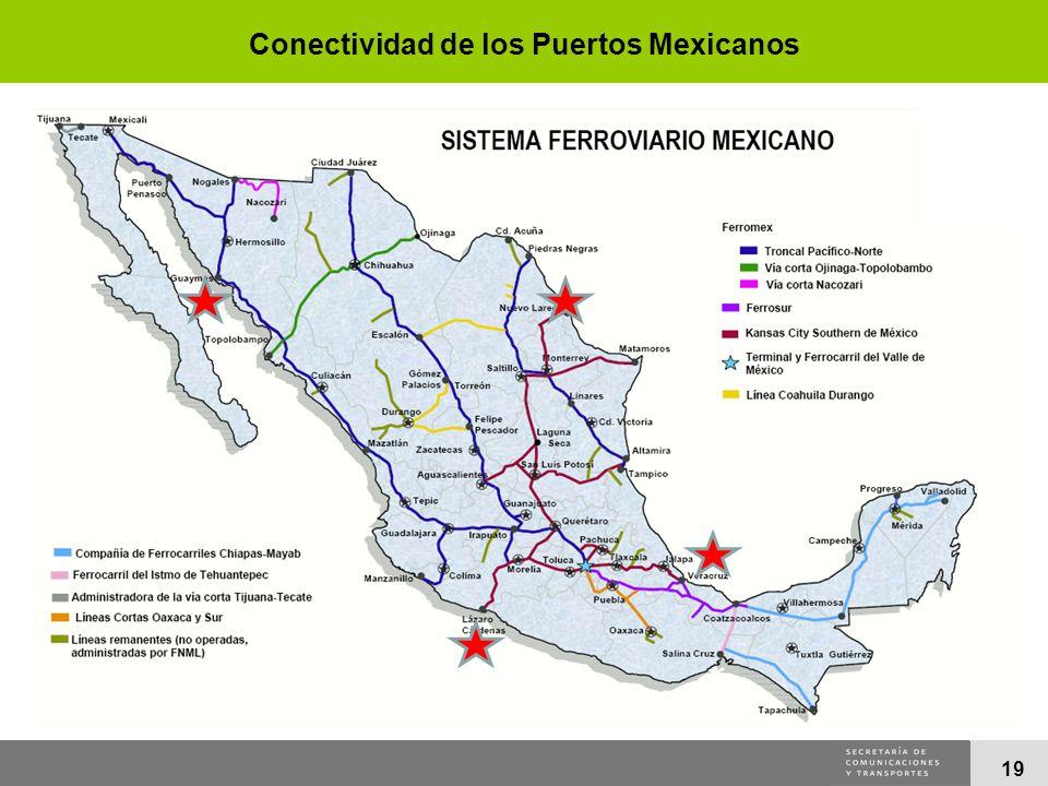 19 Conectividad de los Puertos Mexicanos