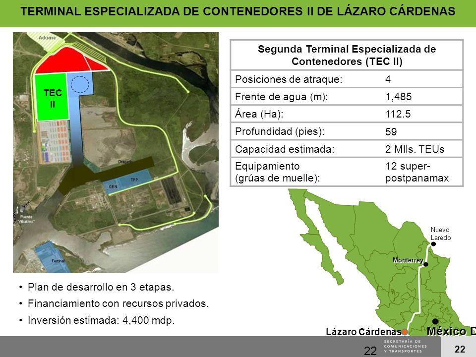 22 Segunda Terminal Especializada de Contenedores (TEC II) Posiciones de atraque: 4 Frente de agua (m): 1,485 Área (Ha): 112.5 Profundidad (pies): 59