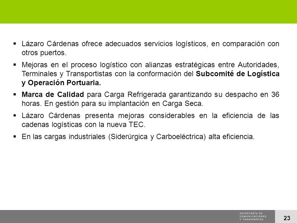 23 Lázaro Cárdenas ofrece adecuados servicios logísticos, en comparación con otros puertos. Mejoras en el proceso logístico con alianzas estratégicas