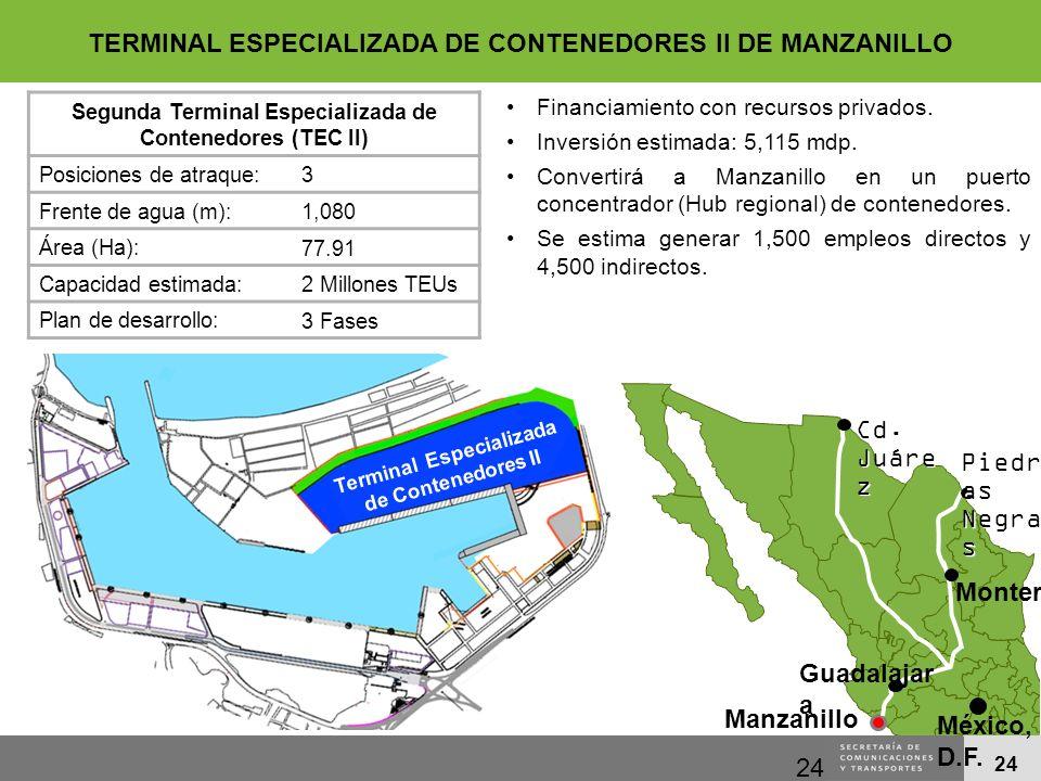24 Terminal Especializada de Contenedores II Segunda Terminal Especializada de Contenedores (TEC II) Posiciones de atraque: 3 Frente de agua (m): 1,08
