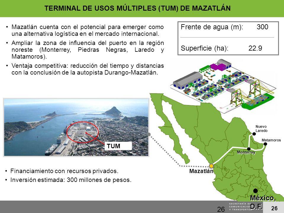 26 Financiamiento con recursos privados. Inversión estimada: 300 millones de pesos. Mazatlán cuenta con el potencial para emerger como una alternativa