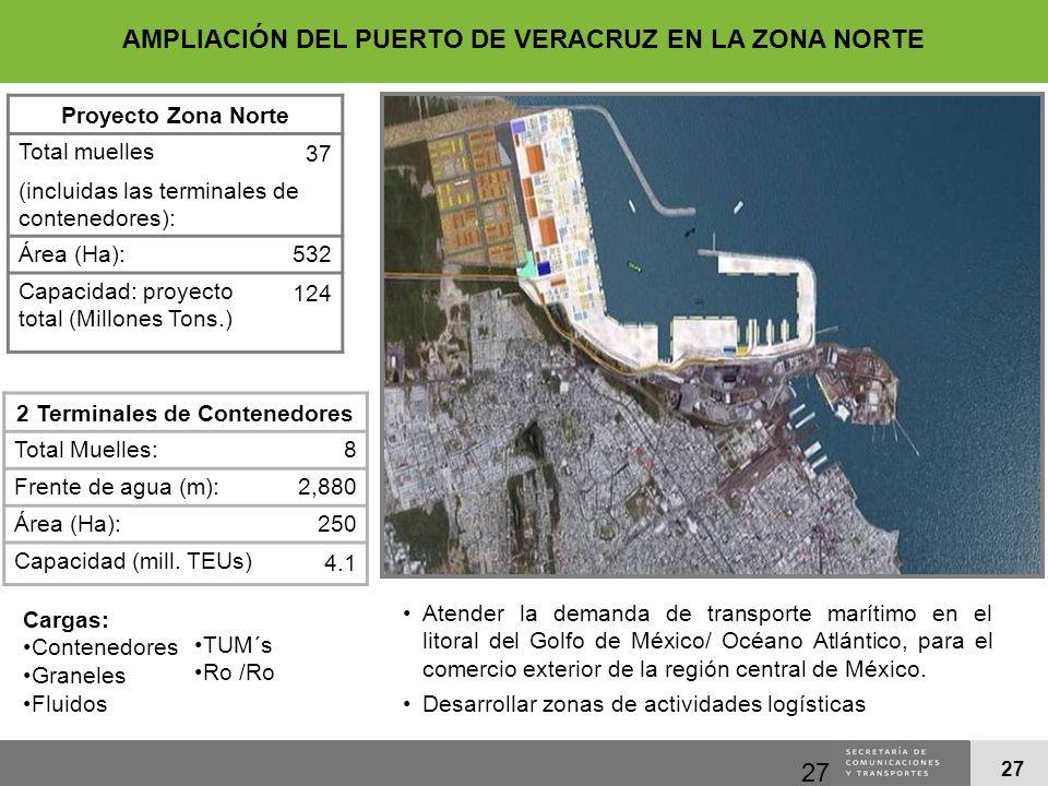 27 Cargas: Contenedores Graneles Fluidos AMPLIACIÓN DEL PUERTO DE VERACRUZ EN LA ZONA NORTE Proyecto Zona Norte Total muelles 37 (incluidas las termin