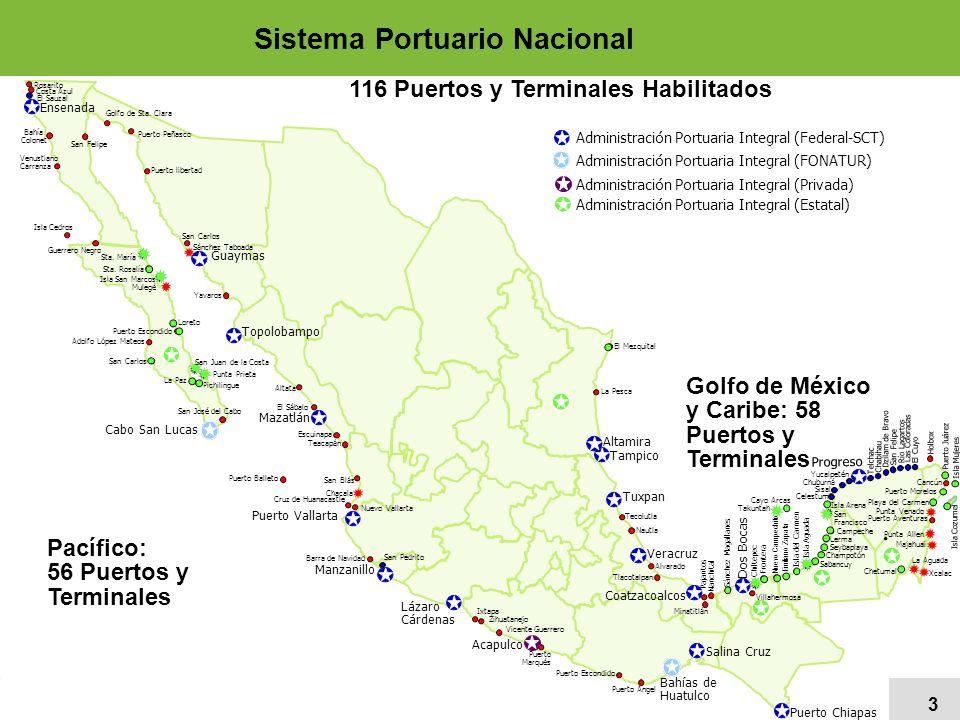 3 Sistema Portuario Nacional 116 Puertos y Terminales Habilitados Administración Portuaria Integral (Federal-SCT) Administración Portuaria Integral (F