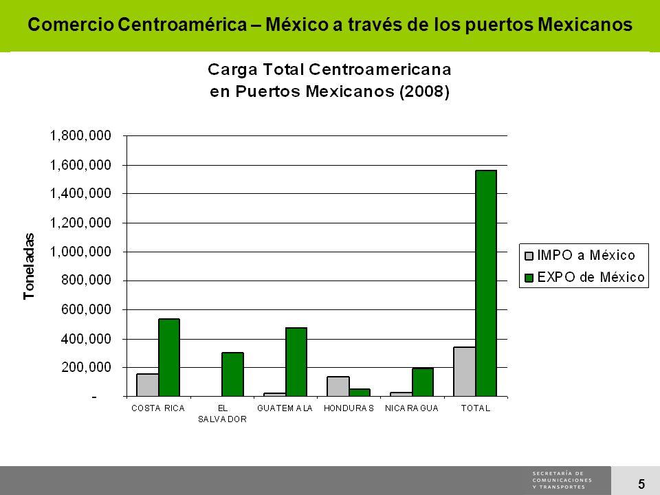 5 Comercio Centroamérica – México a través de los puertos Mexicanos