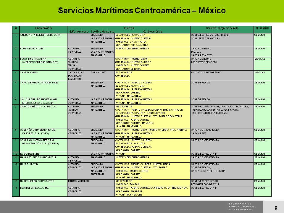 8 Servicios Marítimos Centroamérica – México