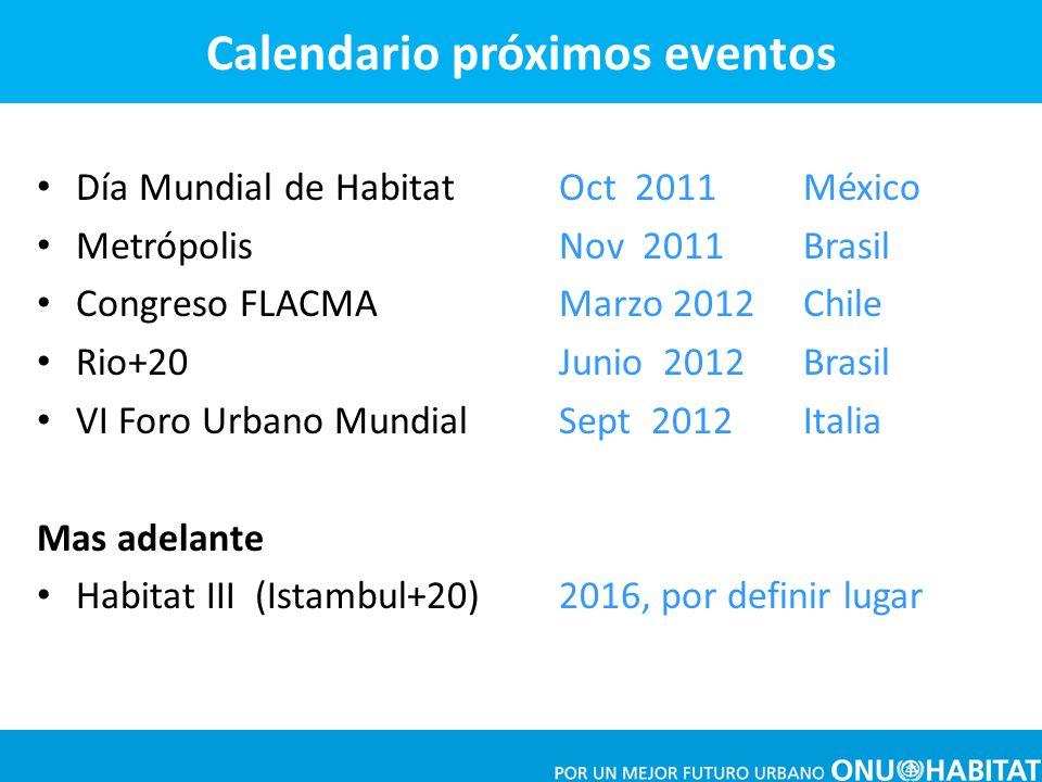 Día Mundial de Habitat Oct 2011México Metrópolis Nov 2011Brasil Congreso FLACMA Marzo 2012Chile Rio+20 Junio 2012Brasil VI Foro Urbano Mundial Sept 20