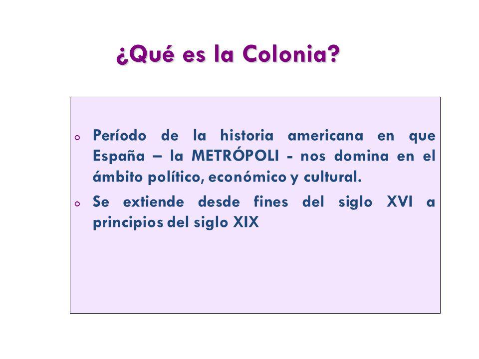 Actividad 1.En relación a la Colonia en América, responde: a)¿Qué es.