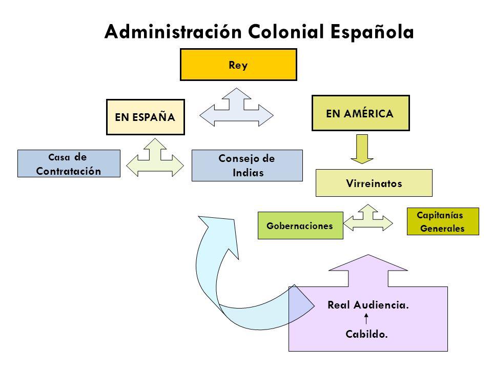 Organización Social Colonial Españoles: los que venían directamente desde España se les llama peninsulares, si en cambio, son hijos de españoles nacidos en América se les llama criollos.