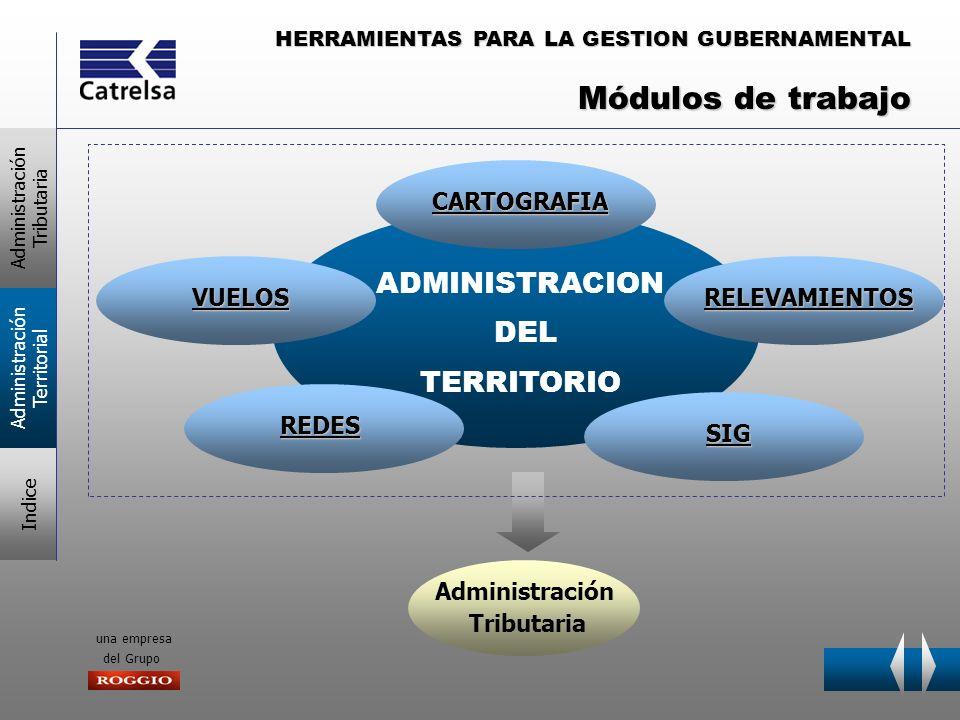 HERRAMIENTAS PARA LA GESTION GUBERNAMENTAL una empresa del Grupo ADMINISTRACION DEL TERRITORIO RELEVAMIENTOS REDES SIG VUELOS CARTOGRAFIA Administraci