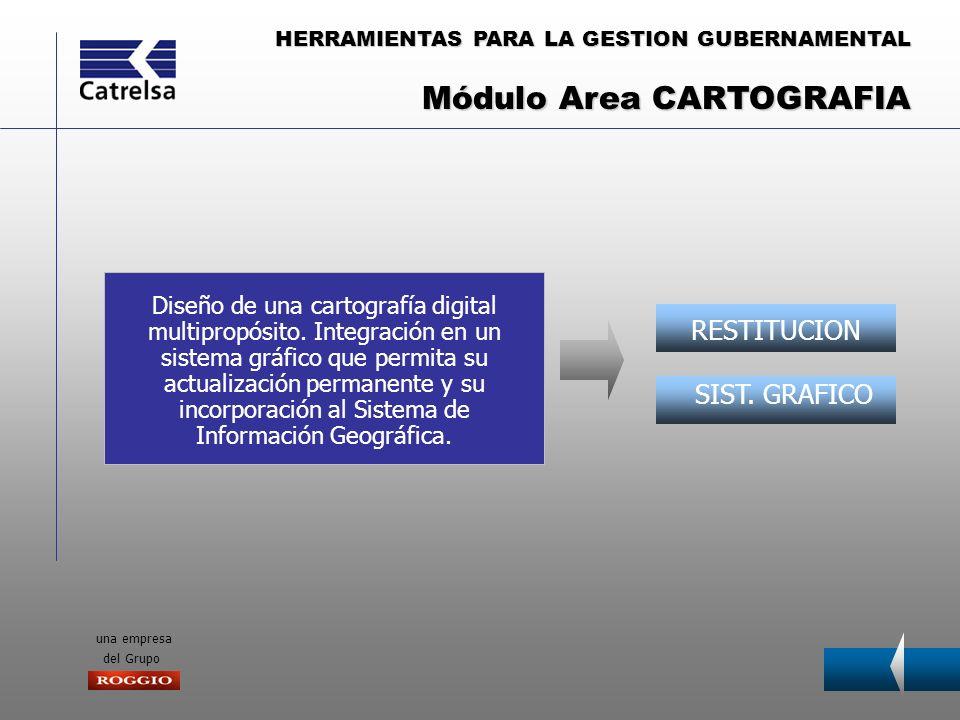 HERRAMIENTAS PARA LA GESTION GUBERNAMENTAL una empresa del Grupo RESTITUCION SIST. GRAFICO Diseño de una cartografía digital multipropósito. Integraci