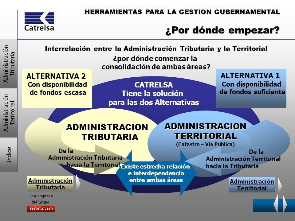 HERRAMIENTAS PARA LA GESTION GUBERNAMENTAL una empresa del Grupo CATRELSA Tiene la solución para las dos Alternativas ADMINISTRACION TRIBUTARIA TRIBUT