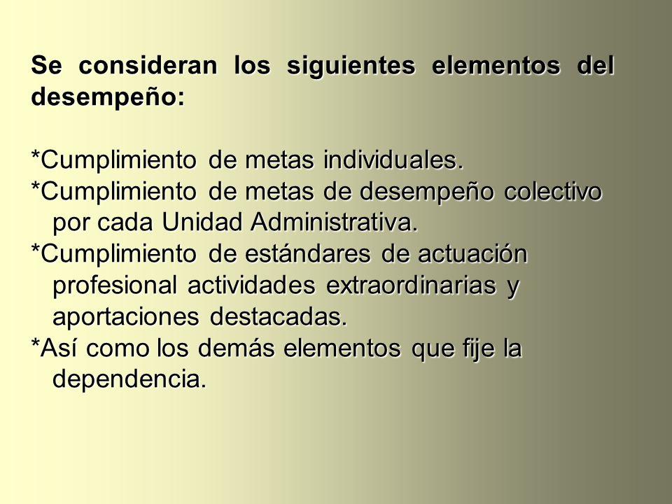 Se consideran los siguientes elementos del desempeño: *Cumplimiento de metas individuales. *Cumplimiento de metas de desempeño colectivo por cada Unid