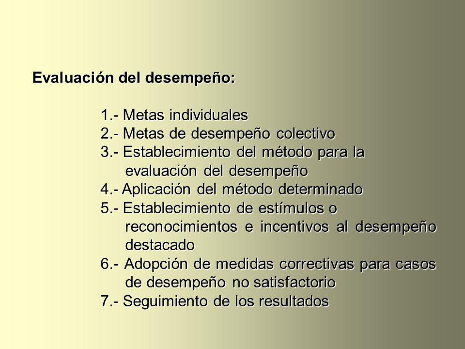Evaluación del desempeño: 1.- Metas individuales 2.- Metas de desempeño colectivo 3.- Establecimiento del método para la evaluación del desempeño 4.- Aplicación del método determinado 5.- Establecimiento de estímulos o reconocimientos e incentivos al desempeño destacado 6.- Adopción de medidas correctivas para casos de desempeño no satisfactorio 7.- Seguimiento de los resultados