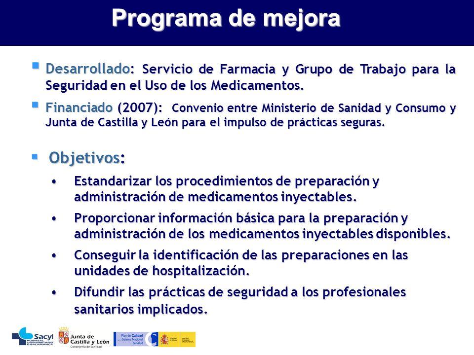 Evaluación de la seguridad del sistema de utilización de medicamentos Estandarizar los procedimientos de preparación y administración de medicamentos inyectables.Estandarizar los procedimientos de preparación y administración de medicamentos inyectables.